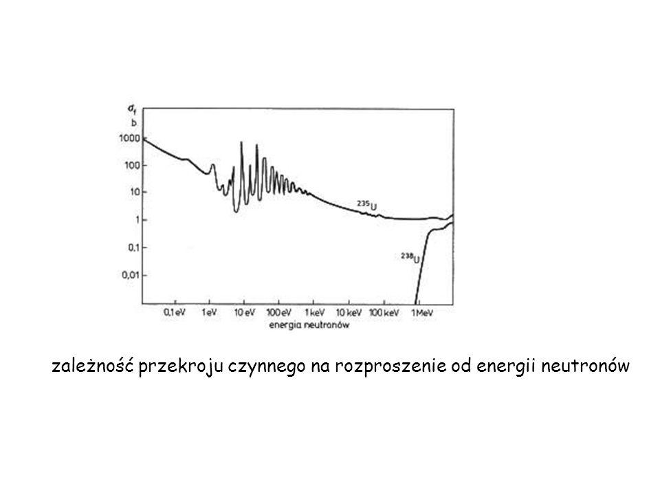 zależność przekroju czynnego na rozproszenie od energii neutronów