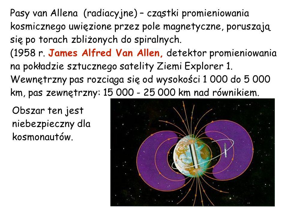 Pasy van Allena (radiacyjne) – cząstki promieniowania kosmicznego uwięzione przez pole magnetyczne, poruszają się po torach zbliżonych do spiralnych.
