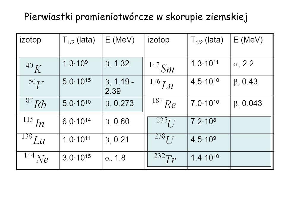 Pierwiastki promieniotwórcze w skorupie ziemskiej izotopT 1/2 (lata)E (MeV)izotopT 1/2 (lata)E (MeV) 1.3·10 9 , 1.32 1.3·10 11 , 2.2 5.0·10 15 , 1.19 - 2.39 4.5·10 10 , 0.43 5.0·10 10 , 0.273 7.0·10 10 , 0.043 6.0·10 14 , 0.60 7.2·10 8 1.0·10 11 , 0.21 4.5·10 9 3.0·10 15 , 1.8 1.4·10 10