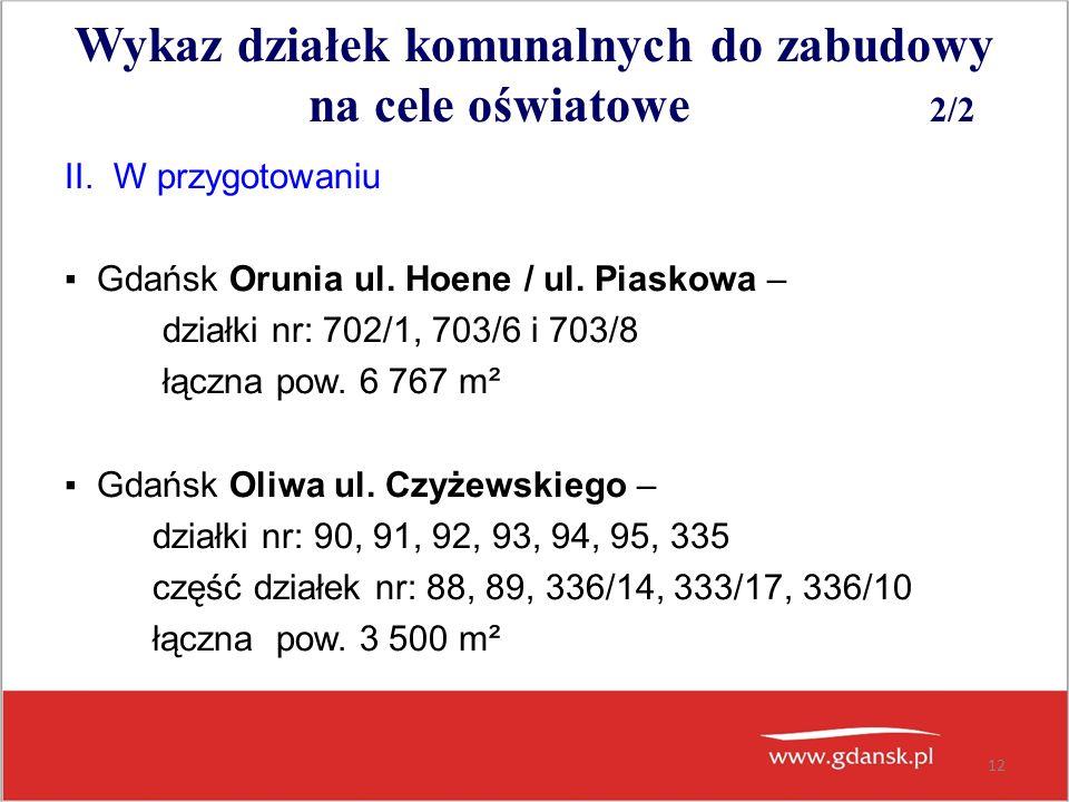 12 Wykaz działek komunalnych do zabudowy na cele oświatowe 2/2 II.