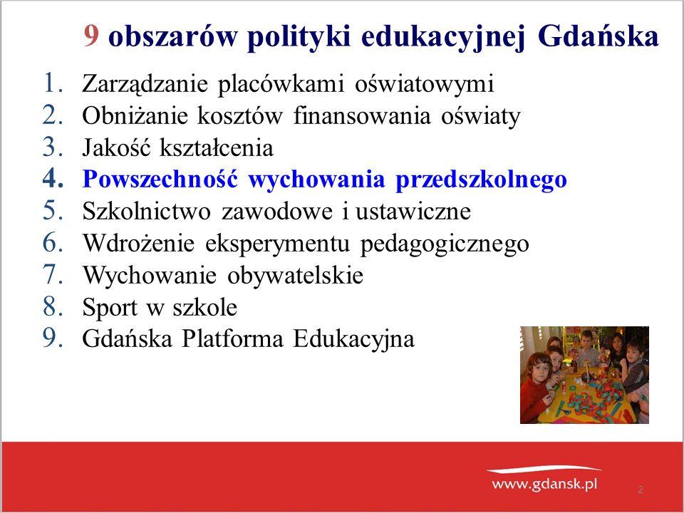 2 9 obszarów polityki edukacyjnej Gdańska 1. Zarządzanie placówkami oświatowymi 2.