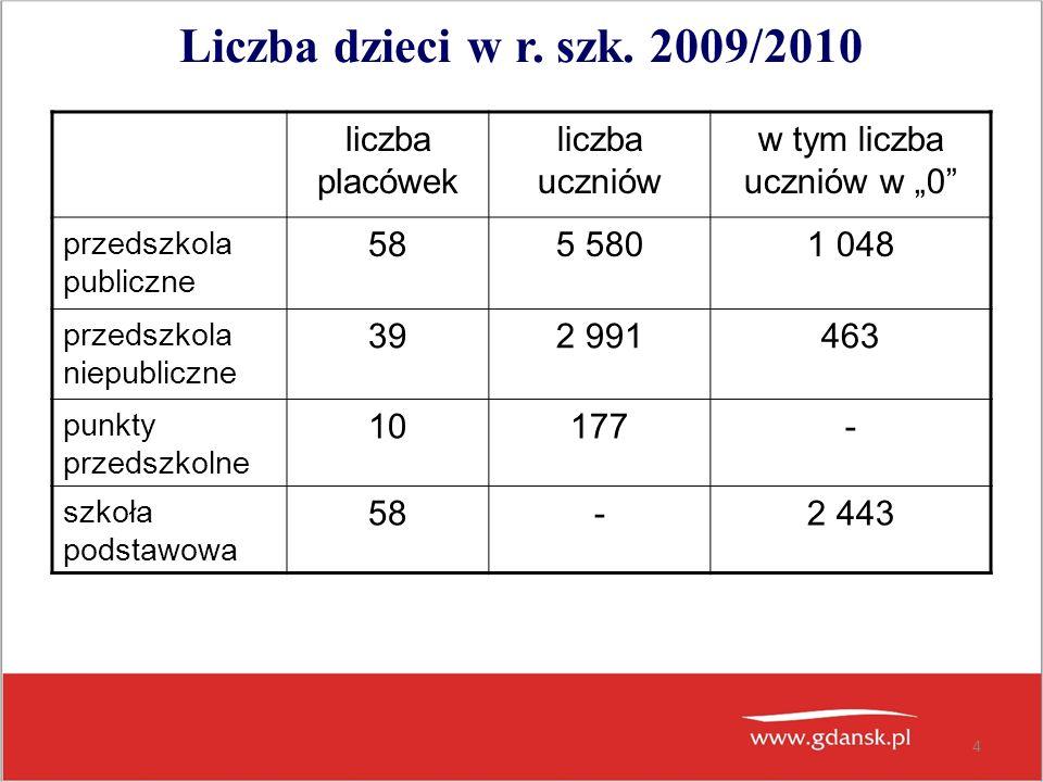 4 Liczba dzieci w r. szk.
