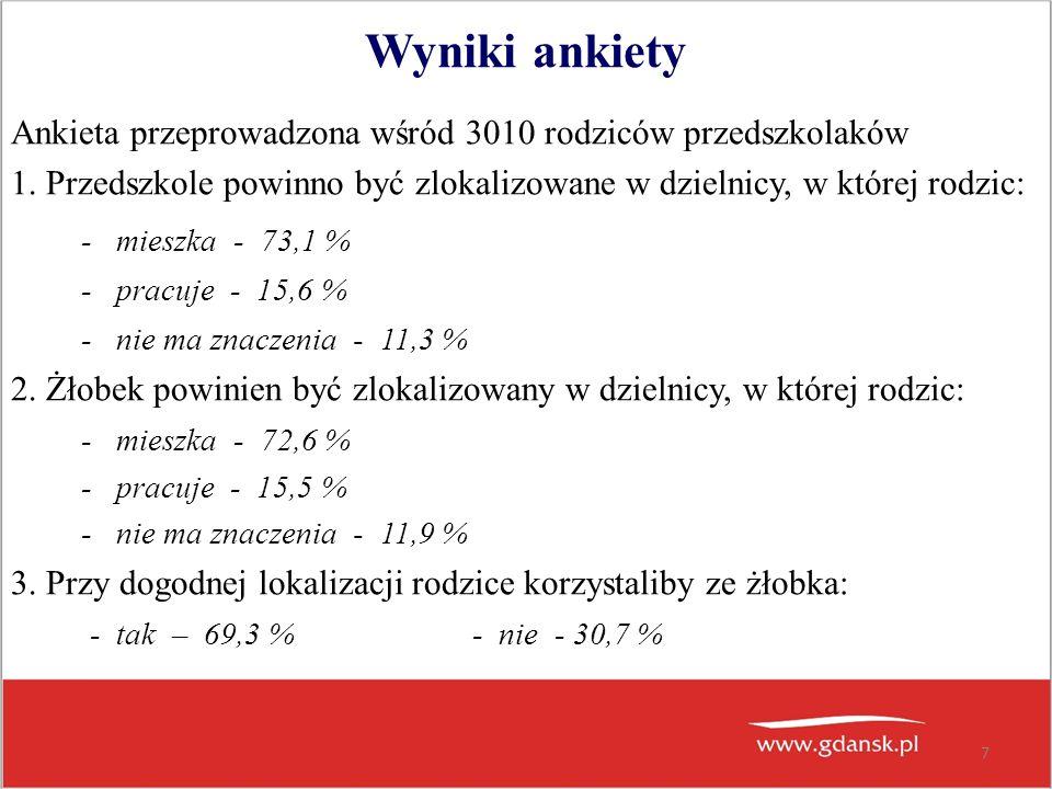 7 Wyniki ankiety Ankieta przeprowadzona wśród 3010 rodziców przedszkolaków 1.