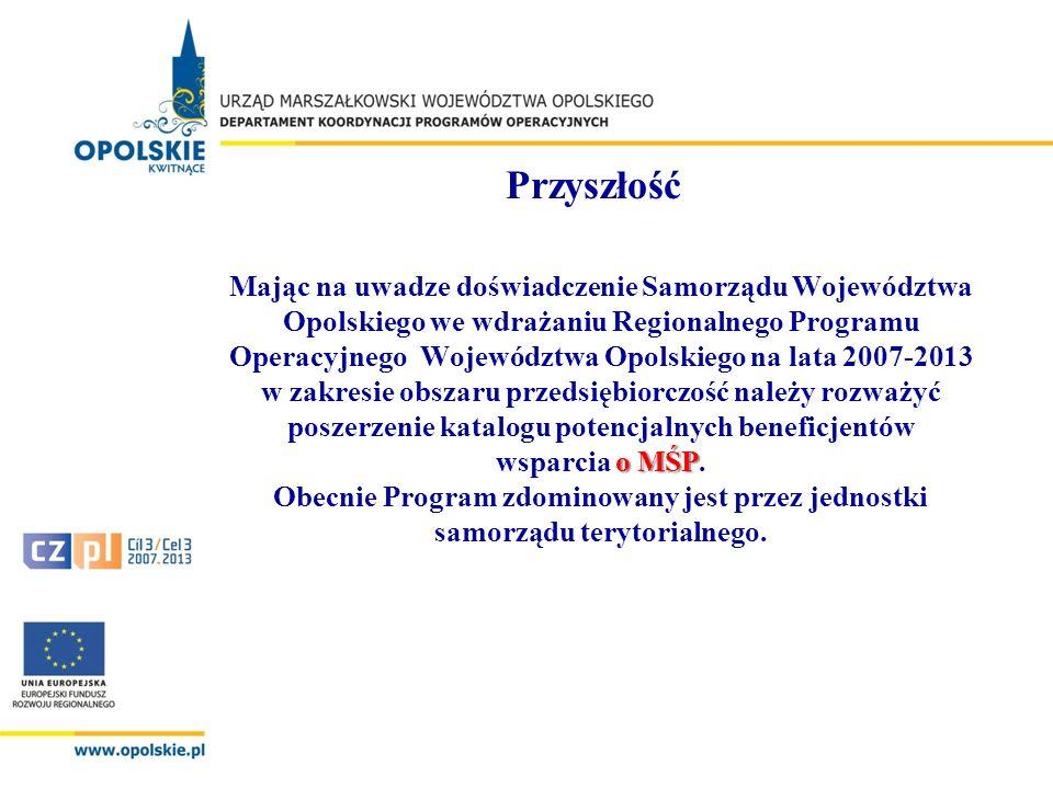Przyszłość o MŚP Mając na uwadze doświadczenie Samorządu Województwa Opolskiego we wdrażaniu Regionalnego Programu Operacyjnego Województwa Opolskiego