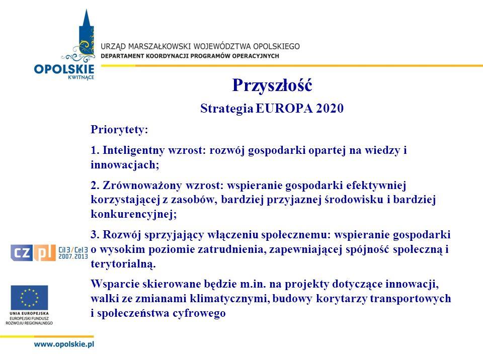Przyszłość Strategia EUROPA 2020 Priorytety: 1. Inteligentny wzrost: rozwój gospodarki opartej na wiedzy i innowacjach; 2. Zrównoważony wzrost: wspier
