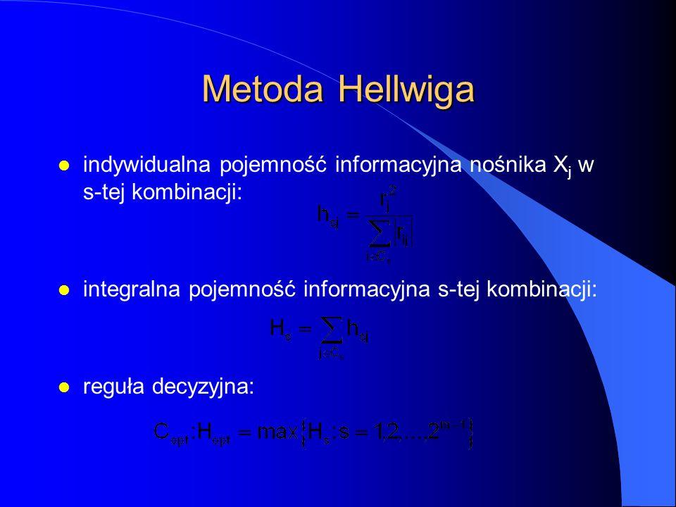 Metoda Hellwiga l indywidualna pojemność informacyjna nośnika X j w s-tej kombinacji: l integralna pojemność informacyjna s-tej kombinacji: l reguła decyzyjna: