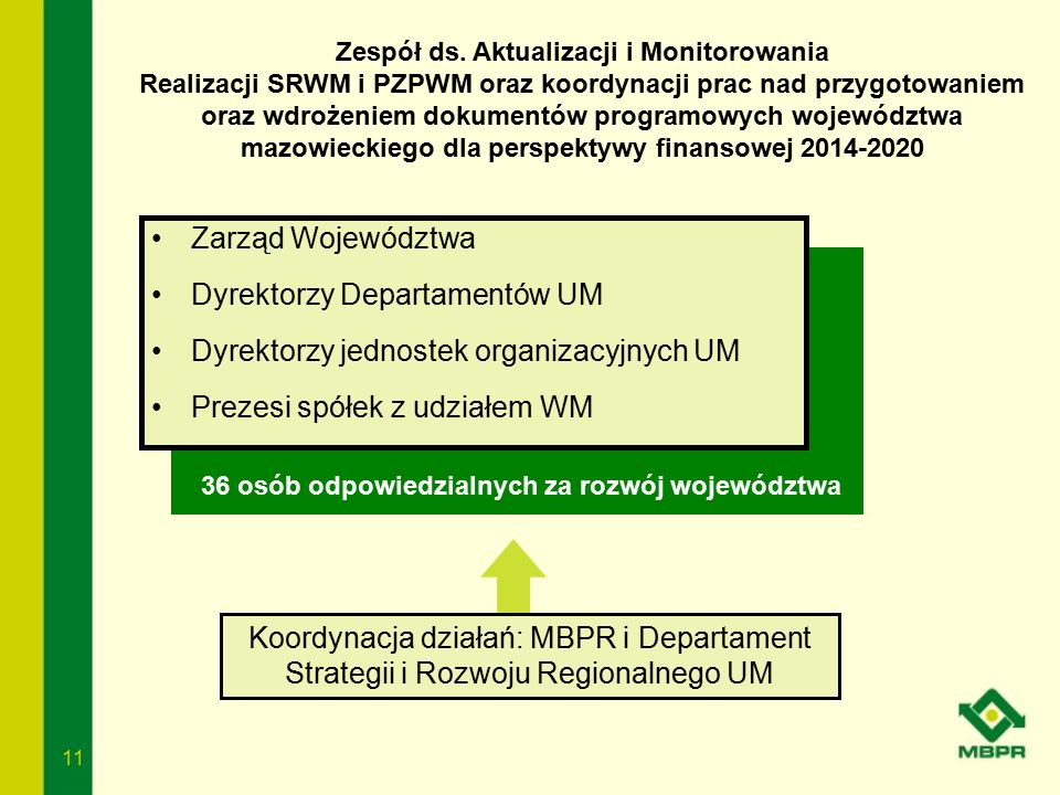11 Zarząd Województwa Dyrektorzy Departamentów UM Dyrektorzy jednostek organizacyjnych UM Prezesi spółek z udziałem WM 36 osób odpowiedzialnych za roz