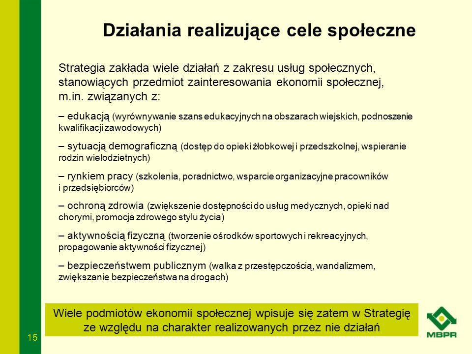 15 Działania realizujące cele społeczne Strategia zakłada wiele działań z zakresu usług społecznych, stanowiących przedmiot zainteresowania ekonomii s
