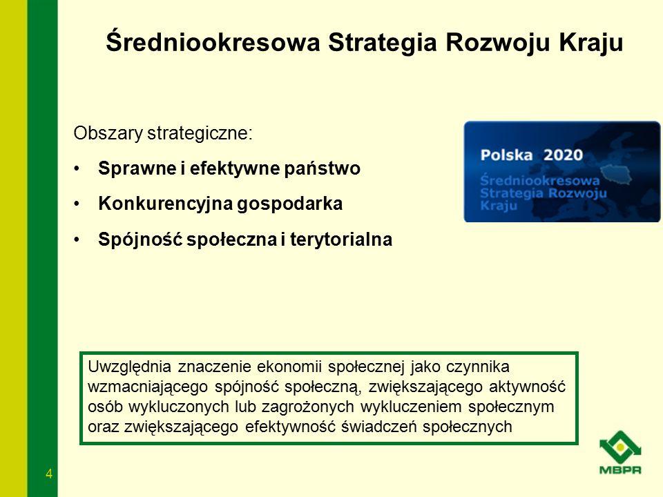 4 Średniookresowa Strategia Rozwoju Kraju Obszary strategiczne: Sprawne i efektywne państwo Konkurencyjna gospodarka Spójność społeczna i terytorialna