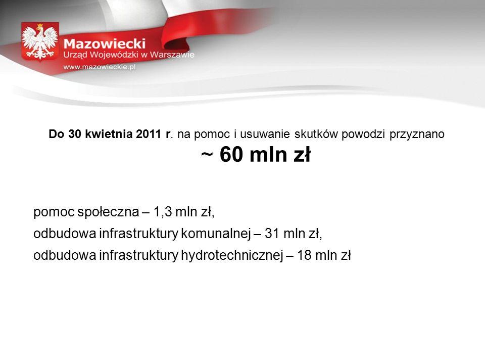 Do 30 kwietnia 2011 r. na pomoc i usuwanie skutków powodzi przyznano ~ 60 mln zł pomoc społeczna – 1,3 mln zł, odbudowa infrastruktury komunalnej – 31
