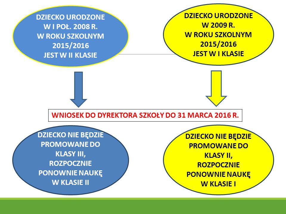DZIECKO URODZONE W I POŁ. 2008 R.