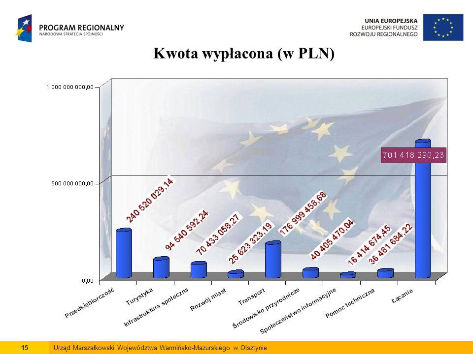 15Urząd Marszałkowski Województwa Warmińsko-Mazurskiego w Olsztynie Kwota wypłacona (w PLN)