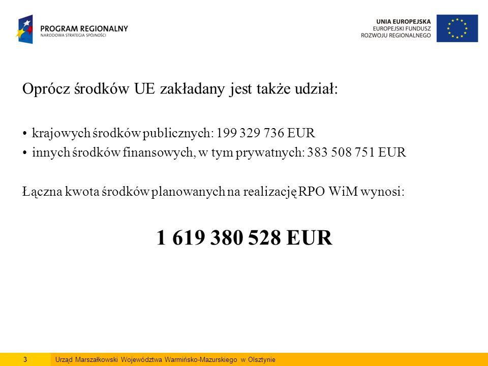 3Urząd Marszałkowski Województwa Warmińsko-Mazurskiego w Olsztynie Oprócz środków UE zakładany jest także udział: krajowych środków publicznych: 199 329 736 EUR innych środków finansowych, w tym prywatnych: 383 508 751 EUR Łączna kwota środków planowanych na realizację RPO WiM wynosi: 1 619 380 528 EUR
