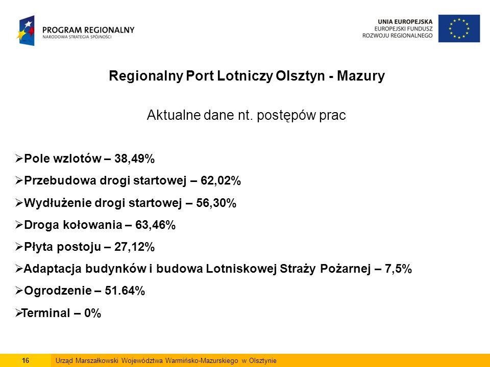 16Urząd Marszałkowski Województwa Warmińsko-Mazurskiego w Olsztynie Regionalny Port Lotniczy Olsztyn - Mazury Aktualne dane nt.