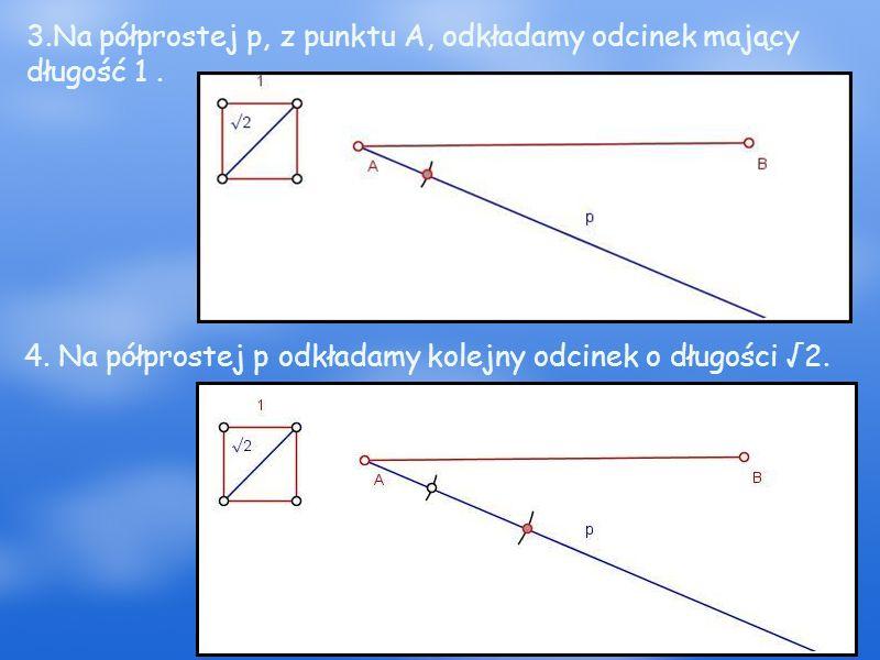 3.Na półprostej p, z punktu A, odkładamy odcinek mający długość 1.