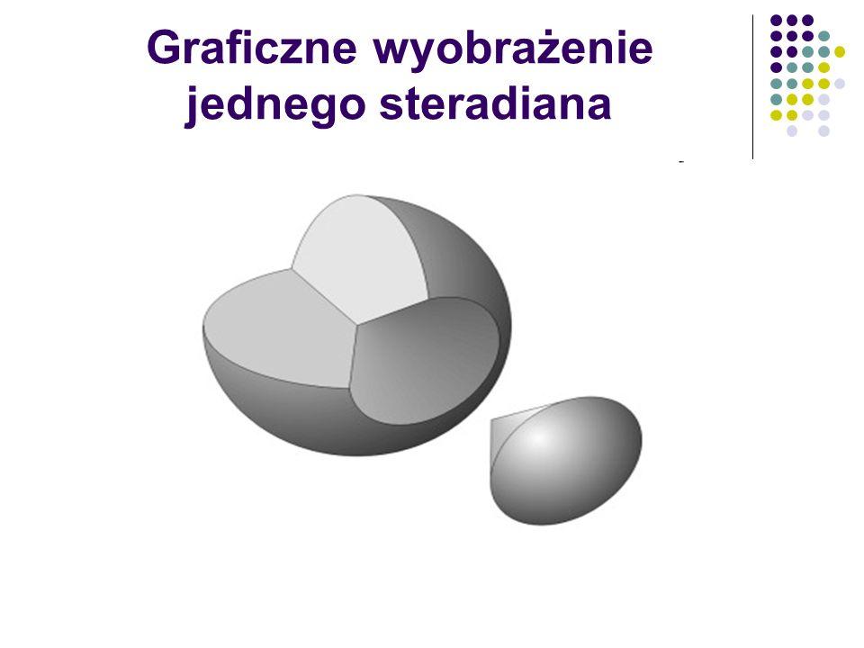 Graficzne określenie steradiana