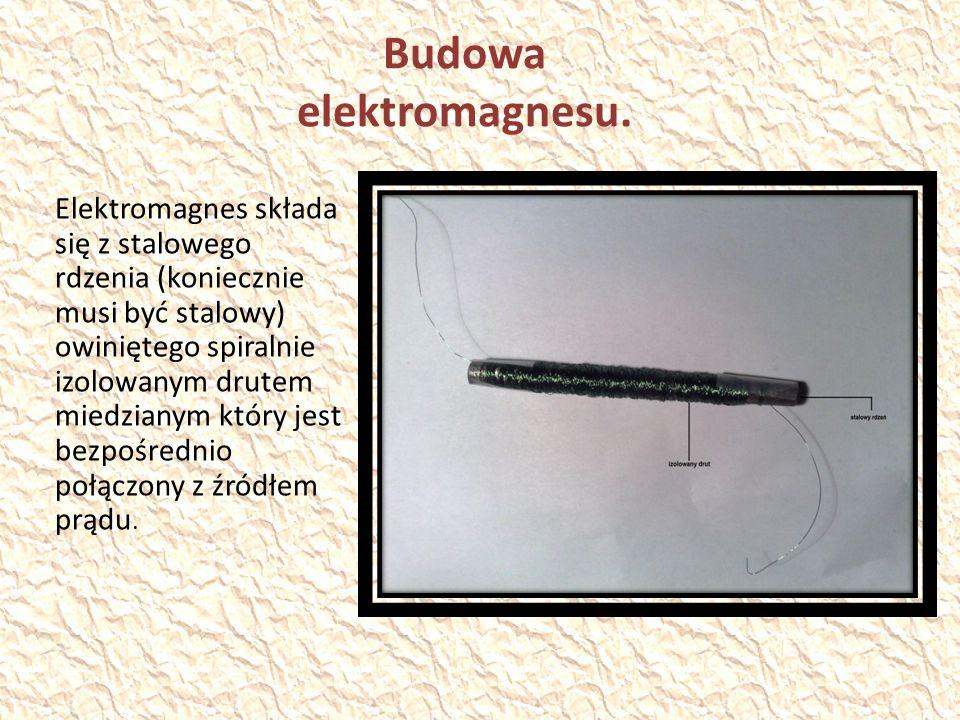 Budowa elektromagnesu.