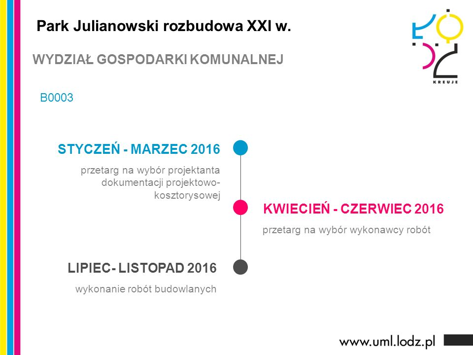 STYCZEŃ - MARZEC 2016 przetarg na wybór projektanta dokumentacji projektowo- kosztorysowej KWIECIEŃ - CZERWIEC 2016 przetarg na wybór wykonawcy robót