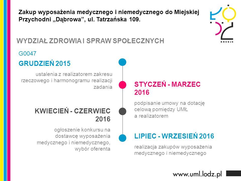 GRUDZIEŃ 2015 ustalenia z realizatorem zakresu rzeczowego i harmonogramu realizacji zadania STYCZEŃ - MARZEC 2016 podpisanie umowy na dotację celową p