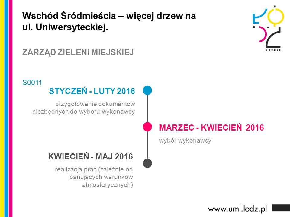 STYCZEŃ - LUTY 2016 przygotowanie dokumentów niezbędnych do wyboru wykonawcy MARZEC - KWIECIEŃ 2016 wybór wykonawcy KWIECIEŃ - MAJ 2016 realizacja pra