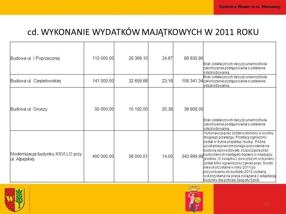 cd. WYKONANIE WYDATKÓW MAJĄTKOWYCH W 2011 ROKU 17 Budowa ul.