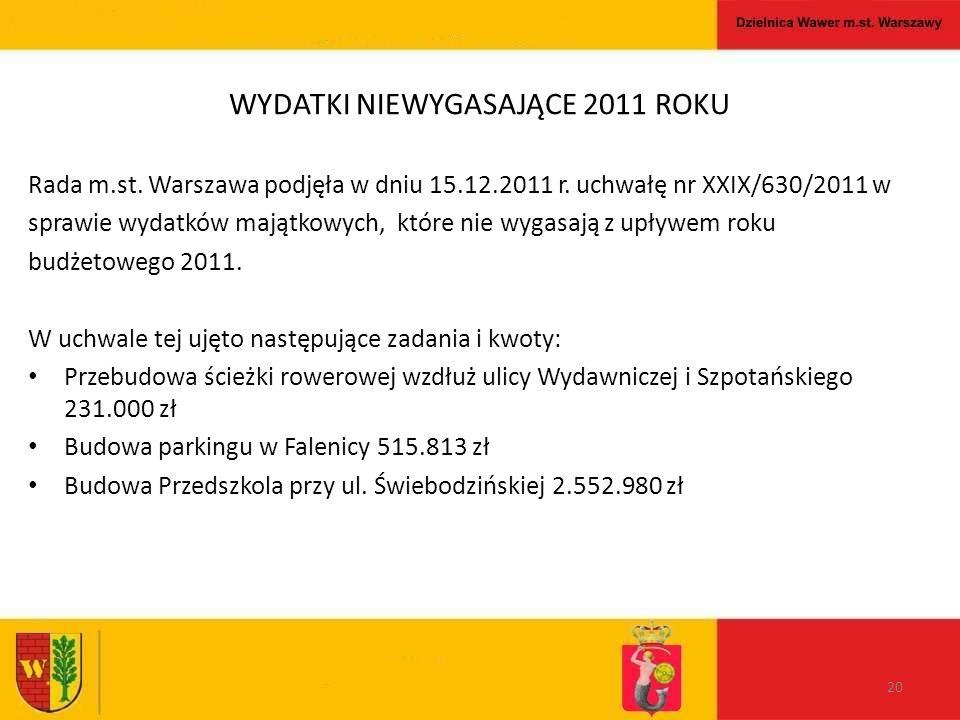 WYDATKI NIEWYGASAJĄCE 2011 ROKU Rada m.st. Warszawa podjęła w dniu 15.12.2011 r.