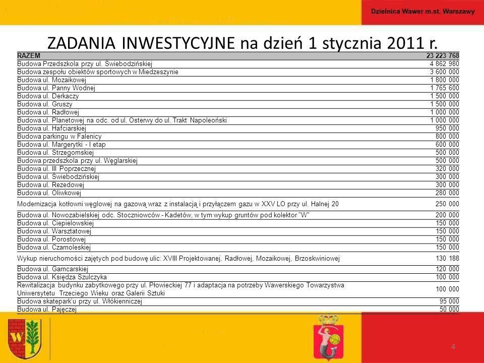 ZADANIA INWESTYCYJNE na dzień 1 stycznia 2011 r. 4 RAZEM23 223 768 Budowa Przedszkola przy ul.
