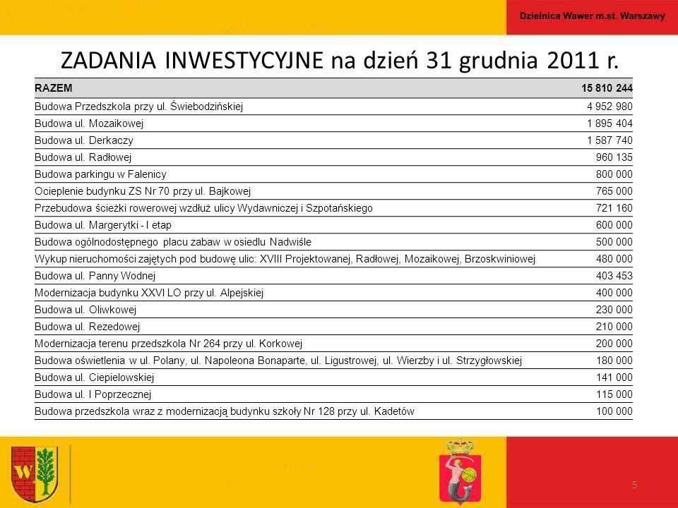 ZADANIA INWESTYCYJNE na dzień 31 grudnia 2011 r. 5 RAZEM15 810 244 Budowa Przedszkola przy ul.