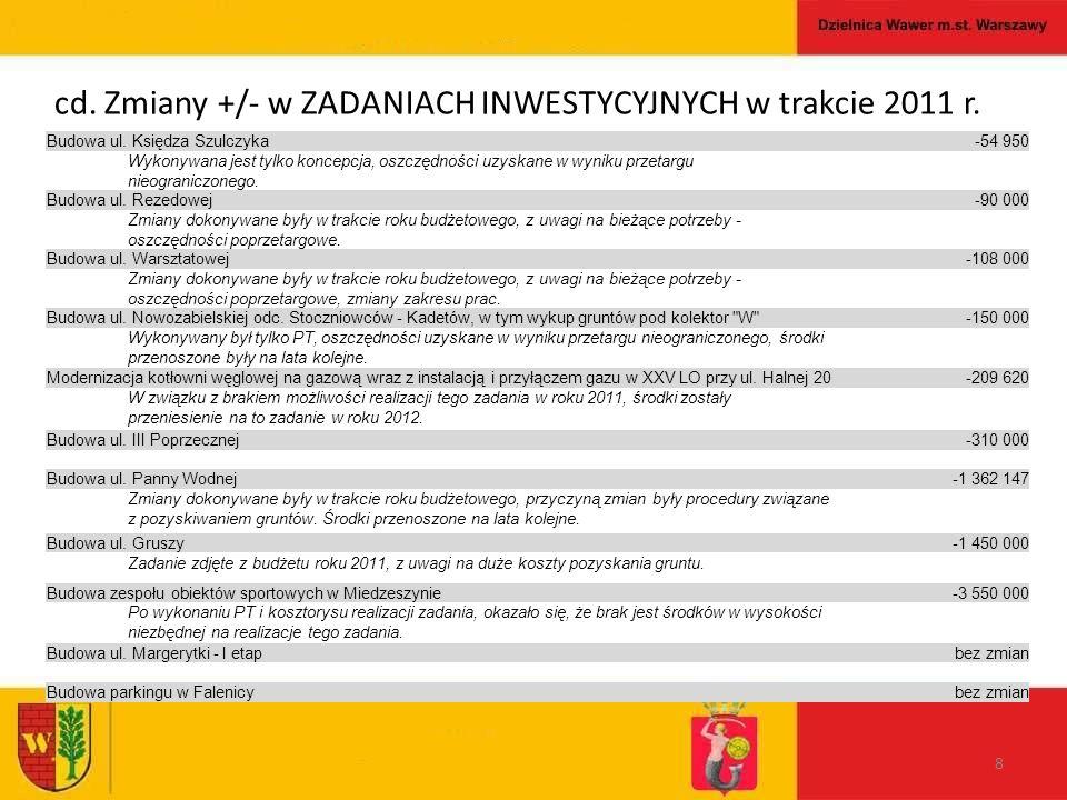 cd. Zmiany +/- w ZADANIACH INWESTYCYJNYCH w trakcie 2011 r.