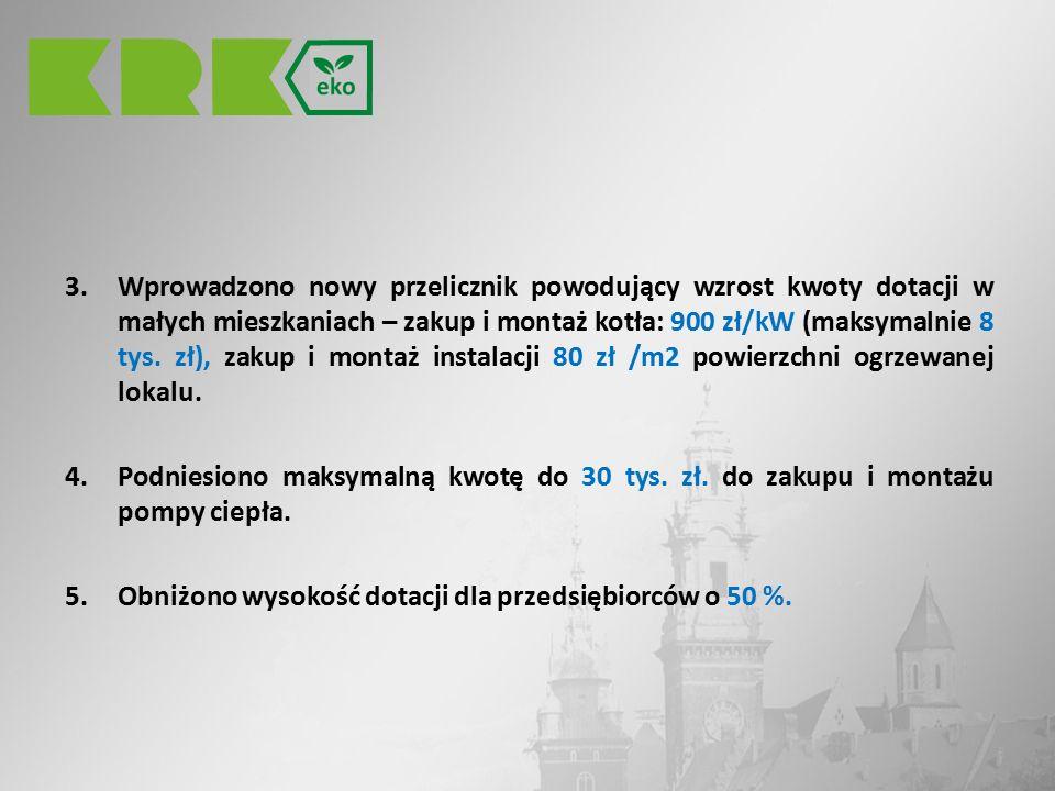 Planowane ZMIANY 1.Rozliczenia bezgotówkowe – przelew bezpośrednio na konto wykonawcy.