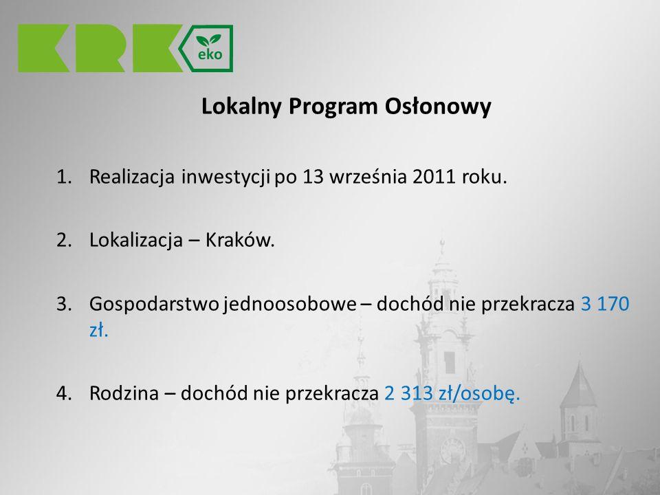 Lokalny Program Osłonowy 1.Realizacja inwestycji po 13 września 2011 roku. 2.Lokalizacja – Kraków. 3.Gospodarstwo jednoosobowe – dochód nie przekracza
