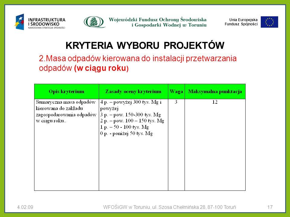 Unia Europejska Fundusz Spójności KRYTERIA WYBORU PROJEKTÓW 4.02.09WFOŚiGW w Toruniu, ul.