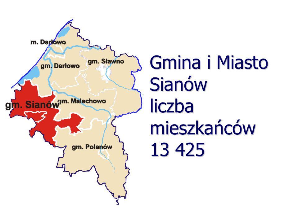 Gmina i Miasto Sianów liczba mieszkańców 13 425