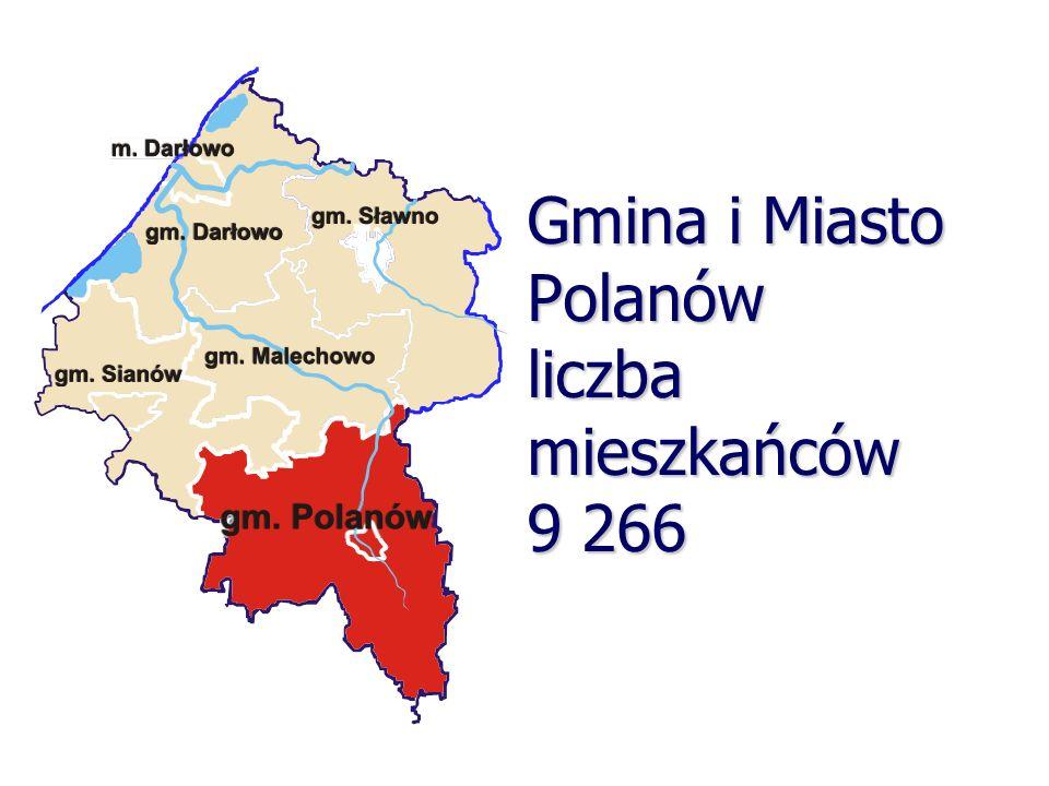 Gmina i Miasto Polanów liczba mieszkańców 9 266