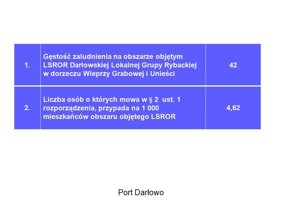1. Gęstość zaludnienia na obszarze objętym LSROR Darłowskiej Lokalnej Grupy Rybackiej w dorzeczu Wieprzy Grabowej i Unieści 42 2. Liczba osób o któryc