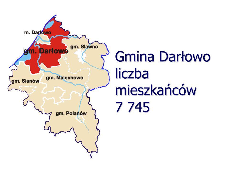 Gmina Darłowo liczba mieszkańców 7 745