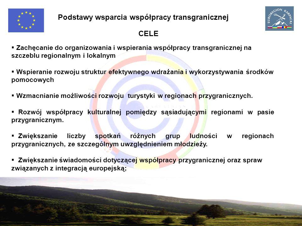 13 PRIORYTETY PROGRAMU Priorytet 2: Rozwój społeczno-gospodarczy Głównym celem priorytetu jest promowanie polsko- słowackiej współpracy partnerskiej dla zrównoważonego społeczno-ekonomicznego, środowiskowego i kulturalnego rozwoju terenów pogranicznych Polski i Republiki Słowackiej.
