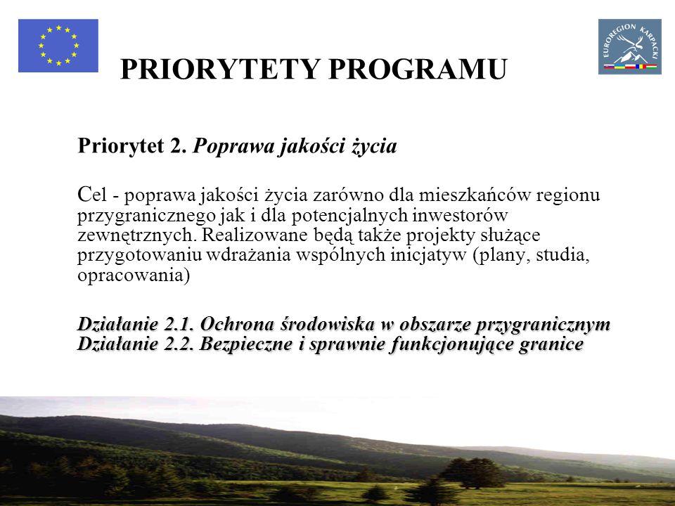21 PRIORYTETY PROGRAMU Priorytet 2.
