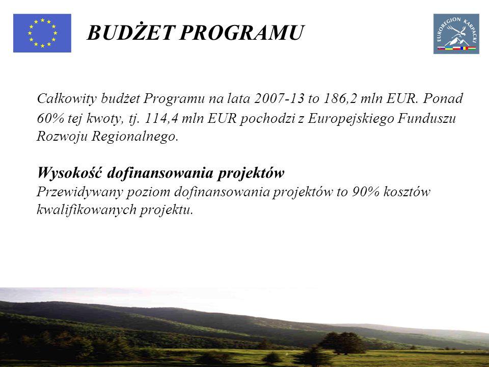 24 BUDŻET PROGRAMU Całkowity budżet Programu na lata 2007-13 to 186,2 mln EUR.
