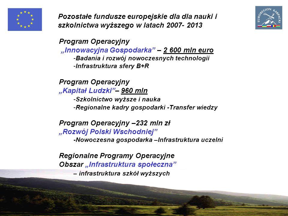 """26 Pozostałe fundusze europejskie dla dla nauki i szkolnictwa wyższego w latach 2007- 2013 Program Operacyjny """"Innowacyjna Gospodarka – 2 600 mln euro -Badania i rozwój nowoczesnych technologii -Infrastruktura sfery B+R Program Operacyjny """"Kapitał Ludzki – 960 mln -Szkolnictwo wyższe i nauka -Regionalne kadry gospodarki -Transfer wiedzy Program Operacyjny –232 mln zł """"Rozwój Polski Wschodniej -Nowoczesna gospodarka –Infrastruktura uczelni Regionalne Programy Operacyjne Obszar """"Infrastruktura społeczna – infrastruktura szkół wyższych"""