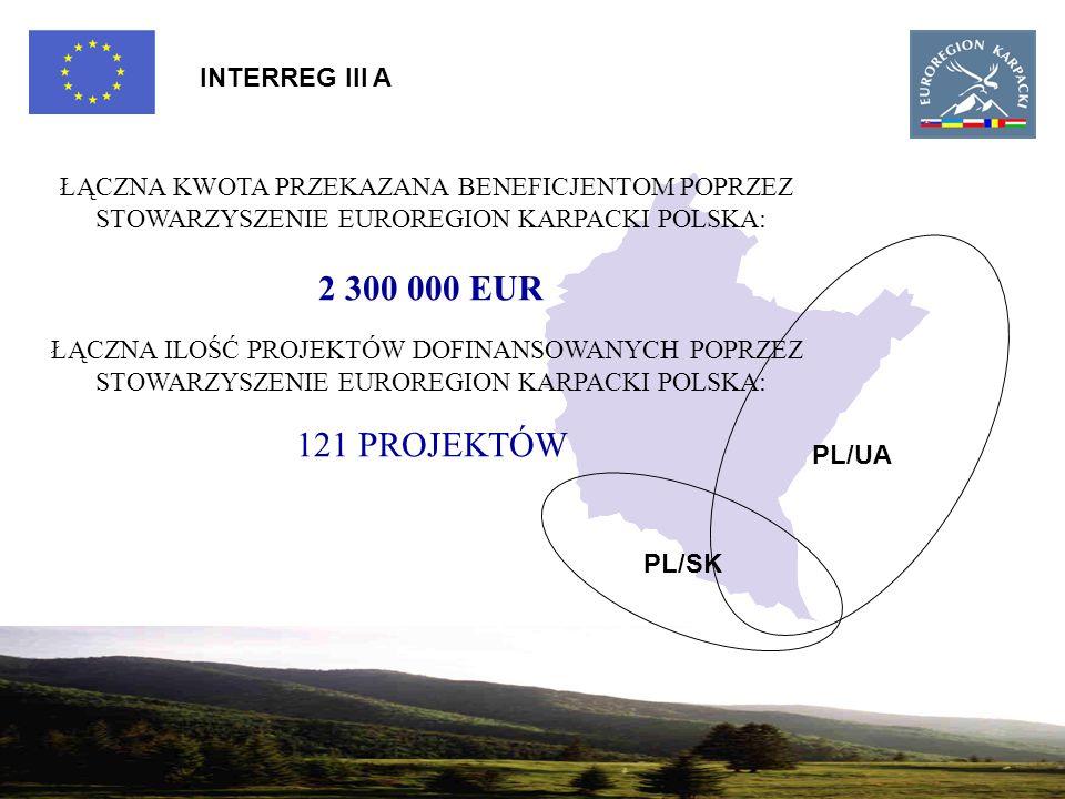 5 Podział środków UE na programy operacyjne w ramach NSRO 2007-2013