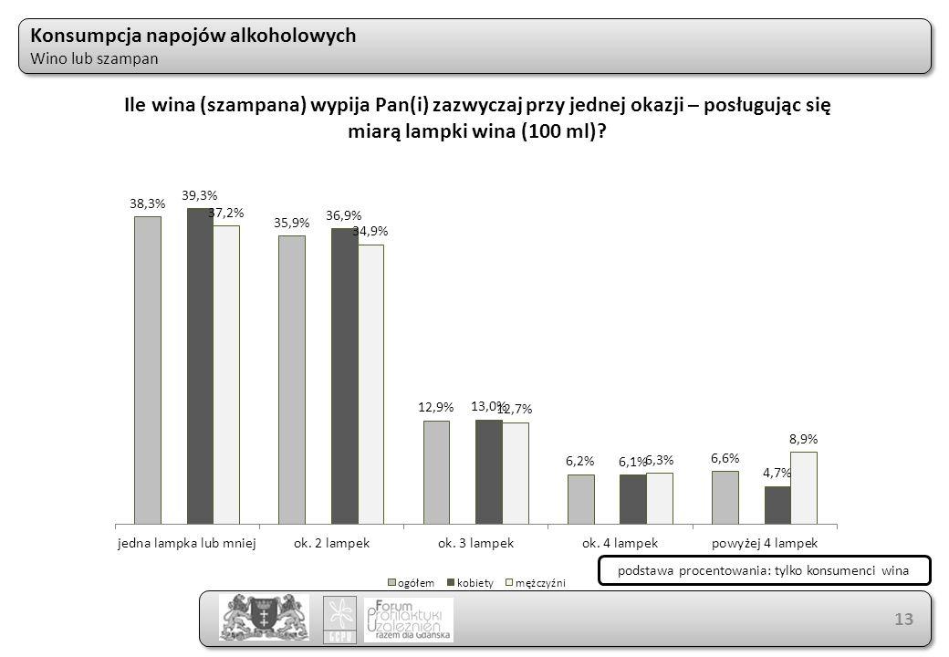 Konsumpcja napojów alkoholowych Wino lub szampan Konsumpcja napojów alkoholowych Wino lub szampan 13 Ile wina (szampana) wypija Pan(i) zazwyczaj przy jednej okazji – posługując się miarą lampki wina (100 ml).