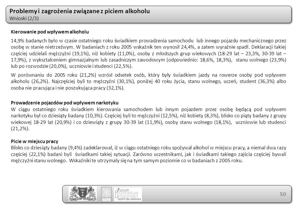 Problemy i zagrożenia związane z piciem alkoholu Wnioski (2/3) Problemy i zagrożenia związane z piciem alkoholu Wnioski (2/3) 50 Kierowanie pod wpływe