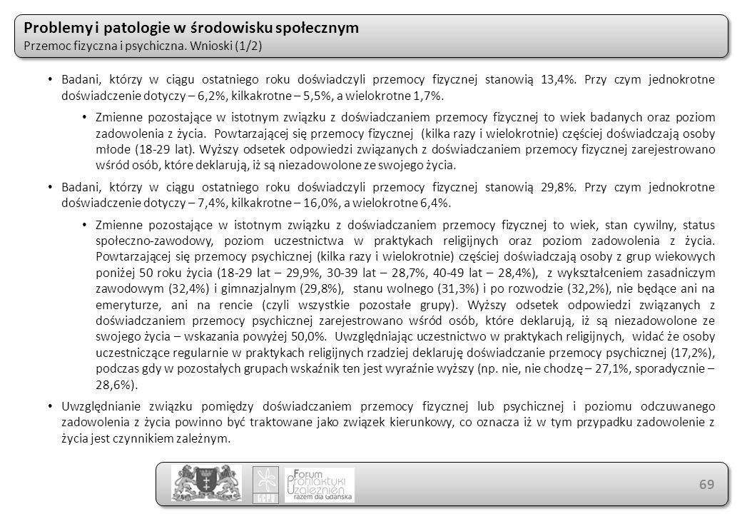 Problemy i patologie w środowisku społecznym Przemoc fizyczna i psychiczna. Wnioski (1/2) Problemy i patologie w środowisku społecznym Przemoc fizyczn