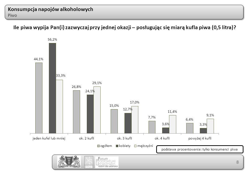 Zestawienie wyników Porównanie wskaźników 2005-2011 (1/2) Zestawienie wyników Porównanie wskaźników 2005-2011 (1/2) 79 wskaźnik20052011wzrost/spadek spożywanie piwa w ciągu ostatnich 12 miesięcy66,7%80,1%+13,4 p.p.