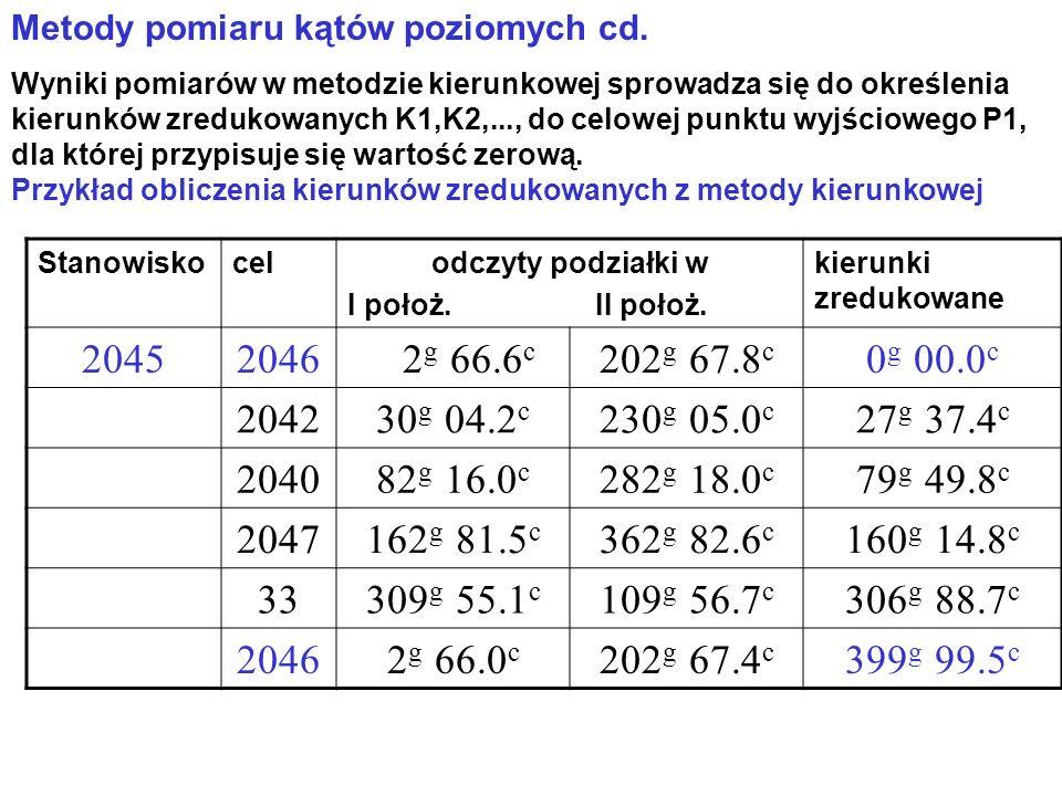 Metody pomiaru kątów poziomych cd.
