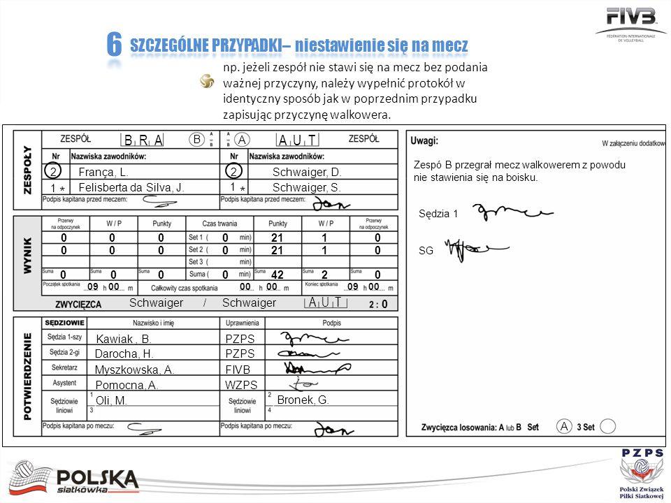 B R A A U T França, L.Felisberta da Silva, J.Schwaiger, S.