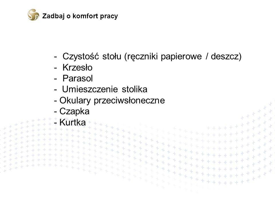 Instrukcja protokołowania 1.Przed rozpoczęciem spotkania 2.
