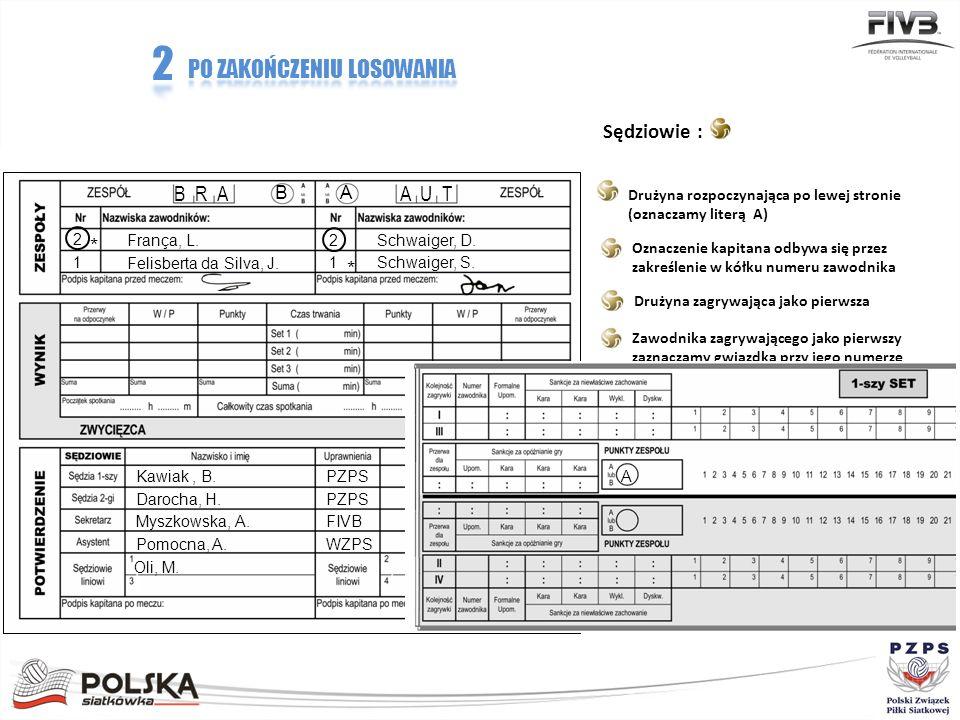 WZPS B R AA U T França, L.Felisberta da Silva, J.