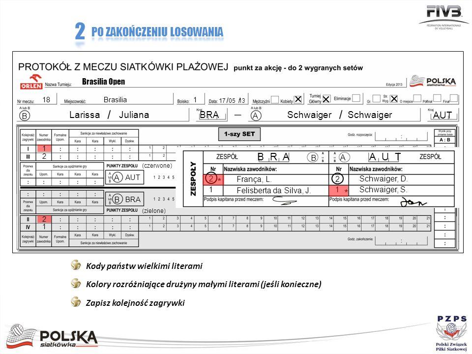 A B B AUT BRA 1 1 2 2 Kody państw wielkimi literami B R AA U T França, L.
